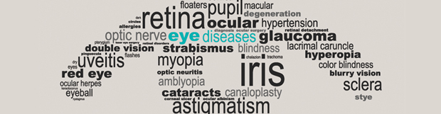 Medical and Surgical Management of Different Eye Conditions
